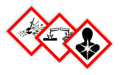 GHS/CLP symbols